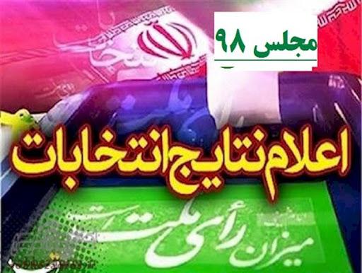 آخرین نتایج شمارش آراء انتخابات یازدهمین دوره مجلس در استان قزوین+اسامی و گرایش