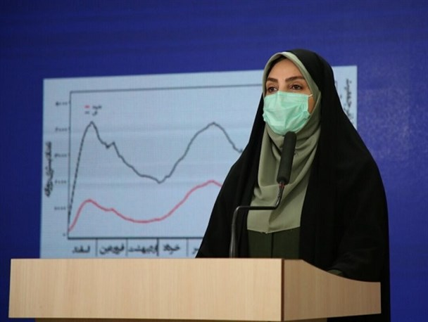 آمار قربانیان کرونا دوباره ۳ رقمی شد/ خوزستان در تب بیماری!